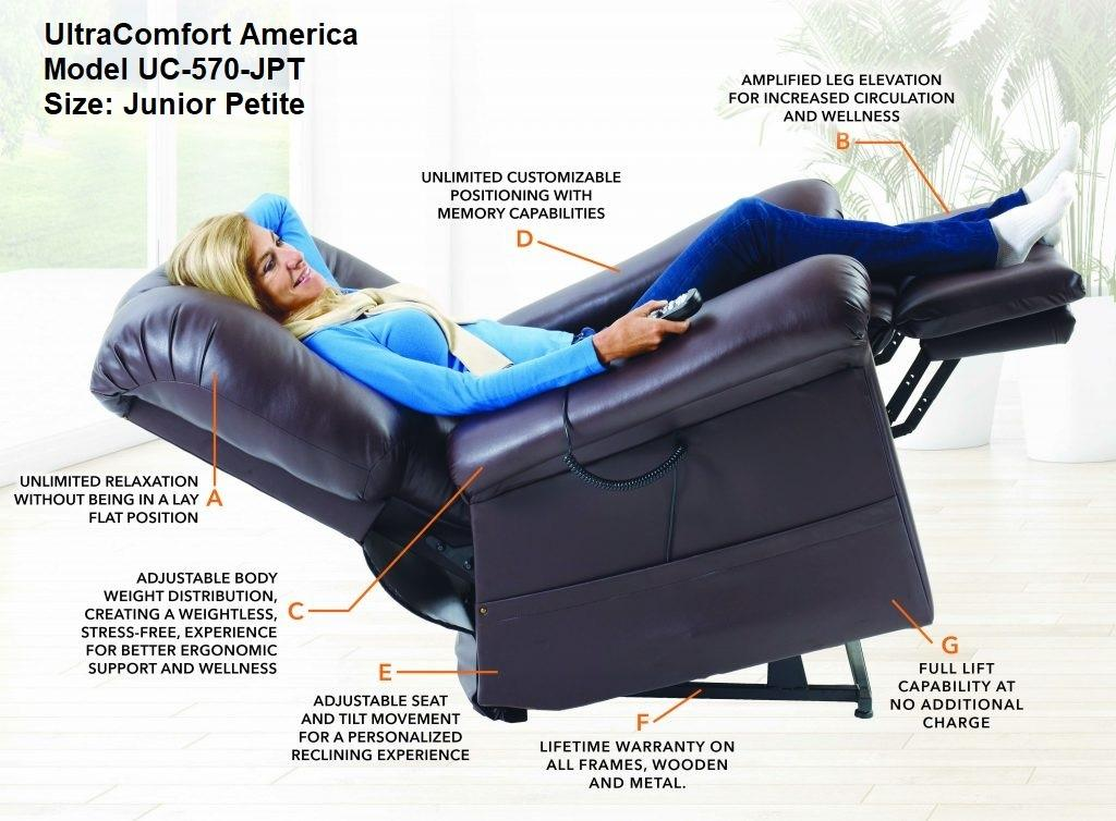 Photo 2 of UltraComfort America Zero Gravity Infinity Lift Chair