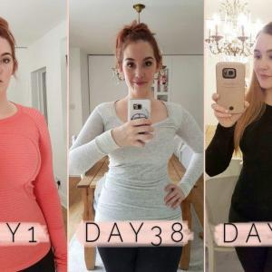 Photo of Keto diet for weight loss for women and men